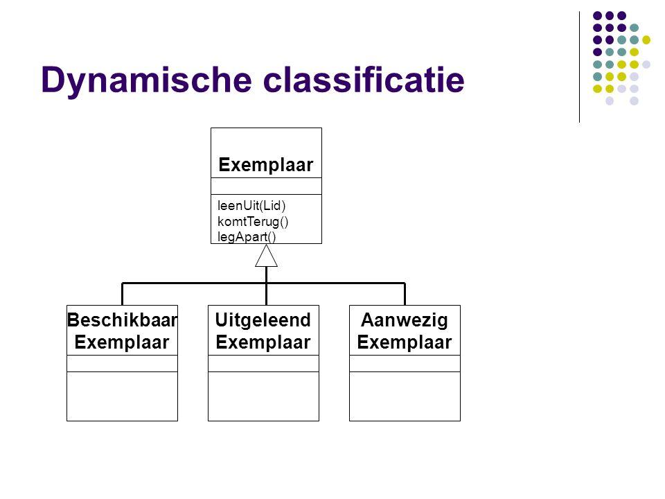 Dynamische classificatie Exemplaar leenUit(Lid) komtTerug() legApart() Aanwezig Exemplaar Uitgeleend Exemplaar Beschikbaar Exemplaar