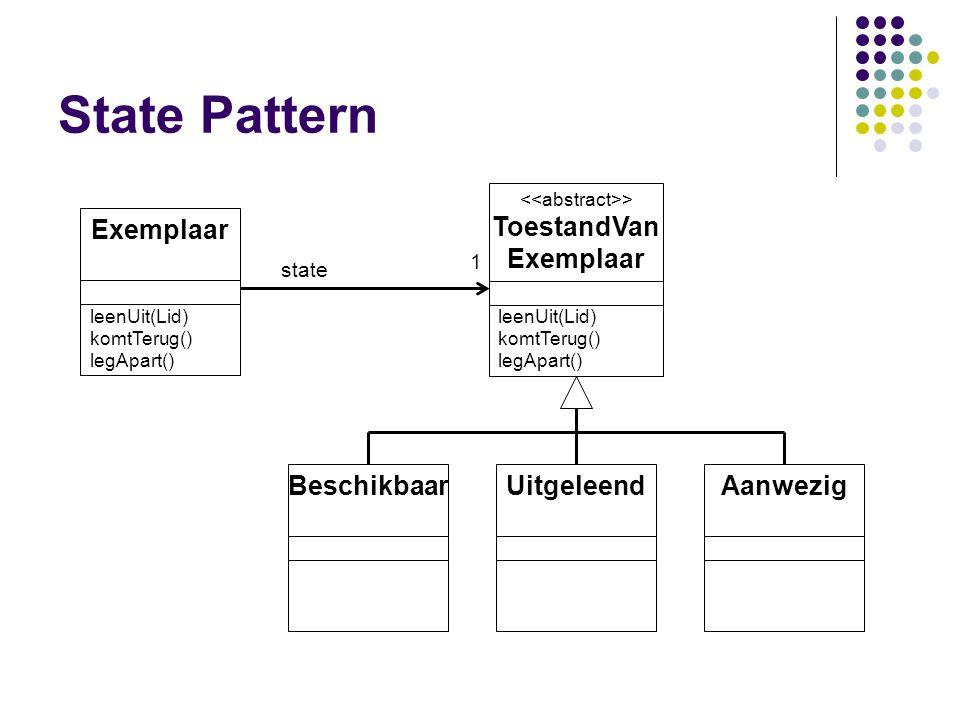 State Pattern > ToestandVan Exemplaar leenUit(Lid) komtTerug() legApart() AanwezigUitgeleendBeschikbaarExemplaar leenUit(Lid) komtTerug() legApart() 1