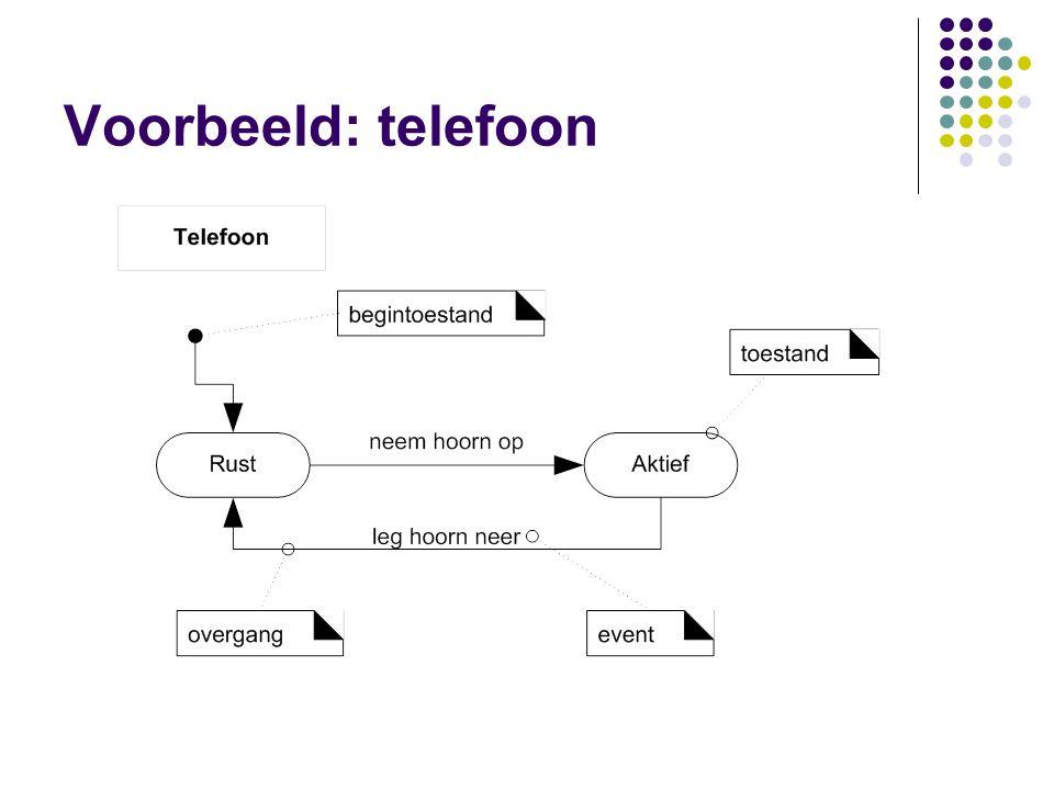 Voorbeeld: telefoon