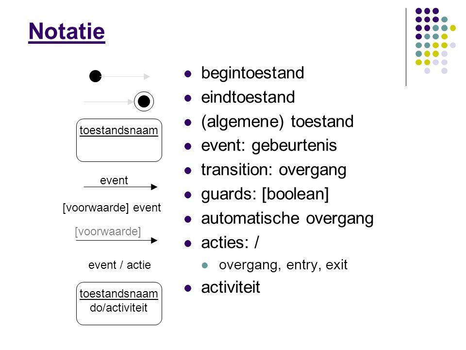 Notatie begintoestand eindtoestand (algemene) toestand event: gebeurtenis transition: overgang guards: [boolean] automatische overgang acties: / overg