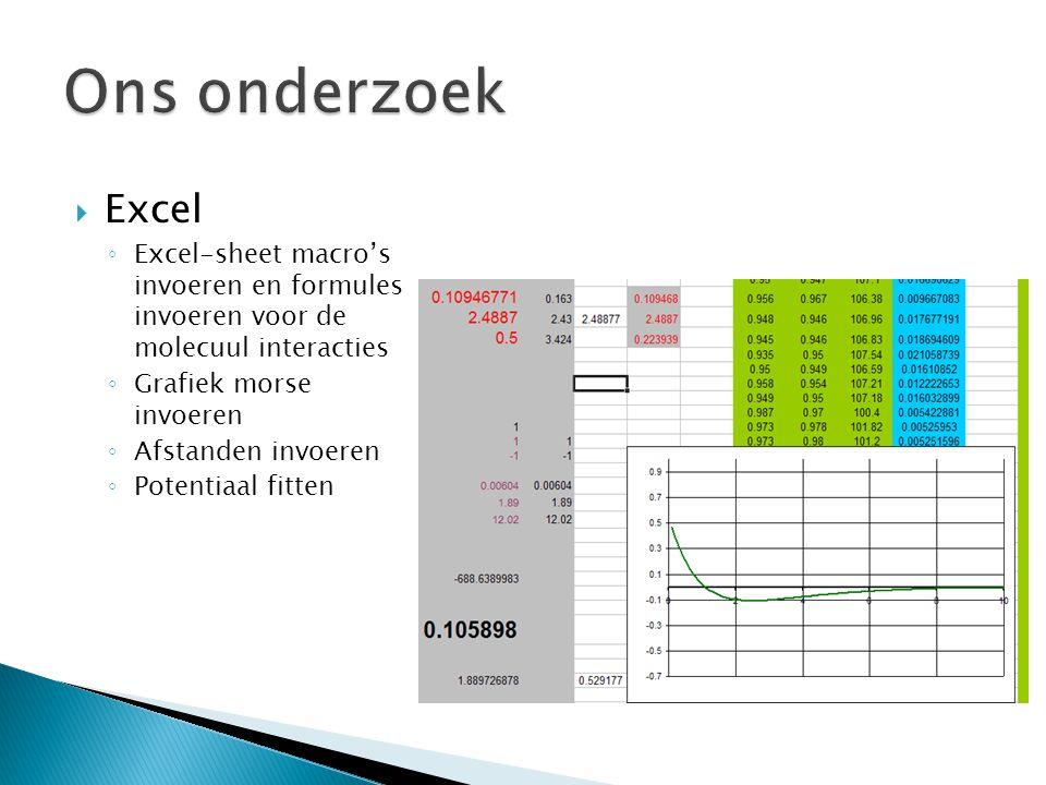  Excel ◦ Excel-sheet macro's invoeren en formules invoeren voor de molecuul interacties ◦ Grafiek morse invoeren ◦ Afstanden invoeren ◦ Potentiaal fitten