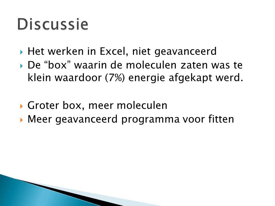  Het werken in Excel, niet geavanceerd  De box waarin de moleculen zaten was te klein waardoor (7%) energie afgekapt werd.