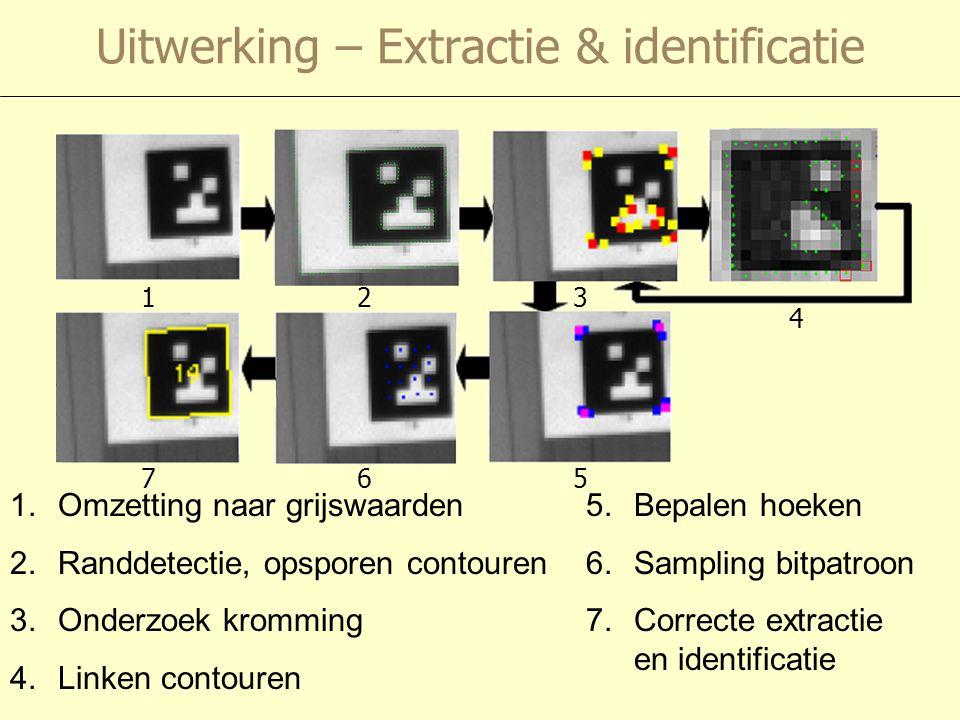 Uitwerking – Extractie & identificatie 1.Omzetting naar grijswaarden 2.Randdetectie, opsporen contouren 3.Onderzoek kromming 4.Linken contouren 5.Bepalen hoeken 6.Sampling bitpatroon 7.Correcte extractie en identificatie 123 4 567