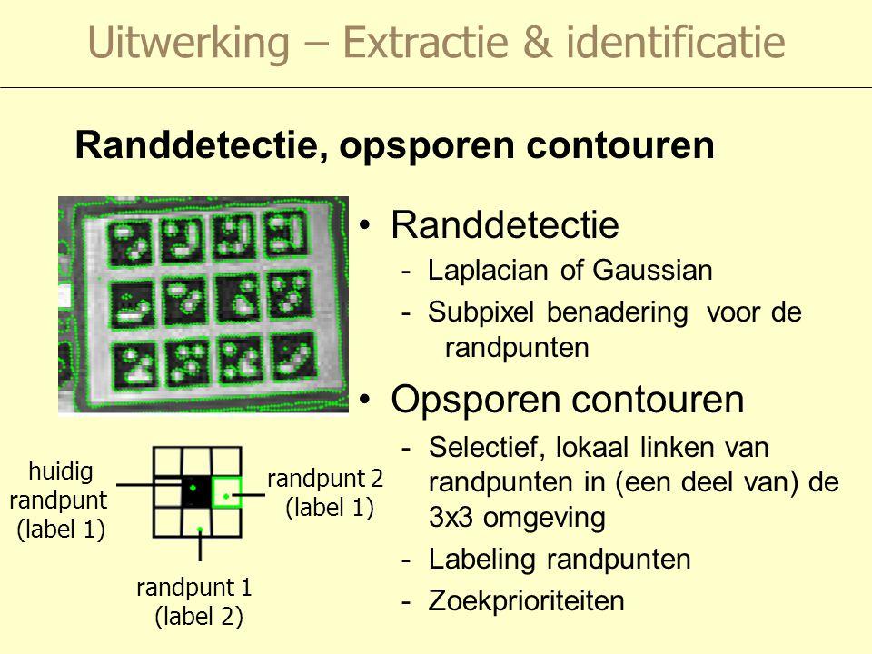 Uitwerking – Extractie & identificatie Randdetectie, opsporen contouren Randdetectie Opsporen contouren -Selectief, lokaal linken van randpunten in (een deel van) de 3x3 omgeving -Labeling randpunten -Zoekprioriteiten - Laplacian of Gaussian - Subpixel benadering voor de randpunten huidig randpunt (label 1) randpunt 1 (label 2) randpunt 2 (label 1)
