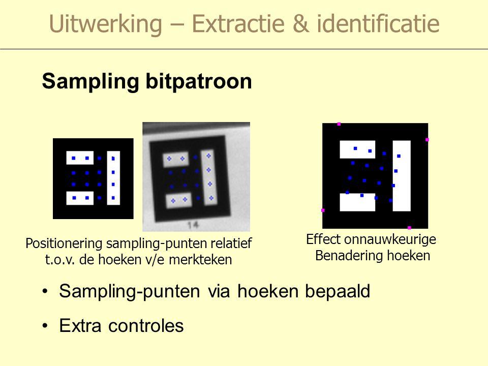 Uitwerking – Extractie & identificatie Sampling bitpatroon Sampling-punten via hoeken bepaald Extra controles Effect onnauwkeurige Benadering hoeken Positionering sampling-punten relatief t.o.v.