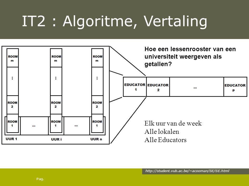 Pag. IT2 : Algoritme, Vertaling http://student.vub.ac.be/~acooman/SE/SE.html Hoe een lessenrooster van een universiteit weergeven als getallen? Elk uu