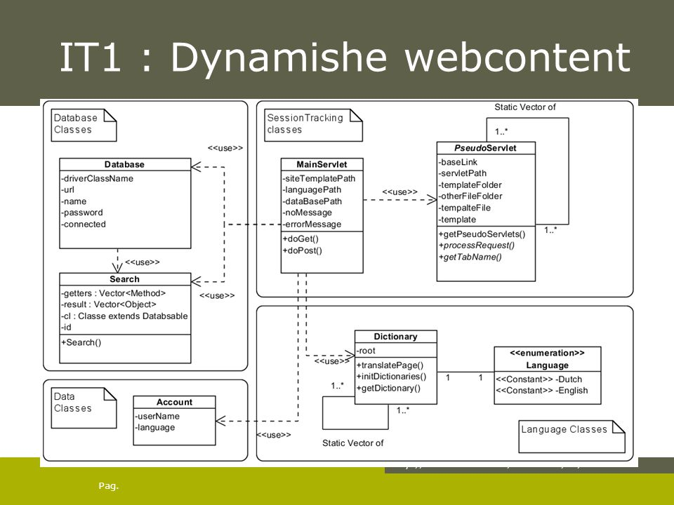 Pag. IT1 : Dynamishe webcontent http://student.vub.ac.be/~acooman/SE/SE.html