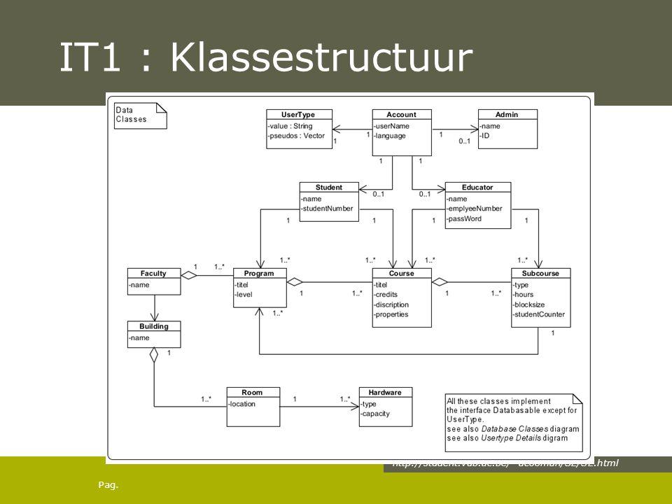 Pag. IT1 : Klassestructuur http://student.vub.ac.be/~acooman/SE/SE.html