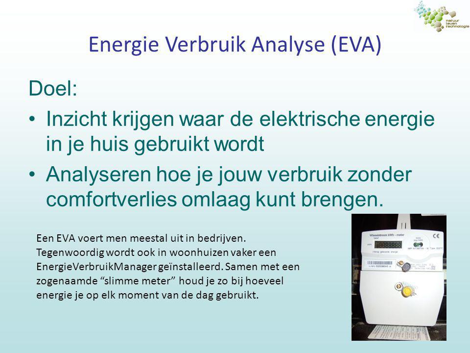 Energie Verbruik Analyse (EVA) Doel: Inzicht krijgen waar de elektrische energie in je huis gebruikt wordt Analyseren hoe je jouw verbruik zonder comf