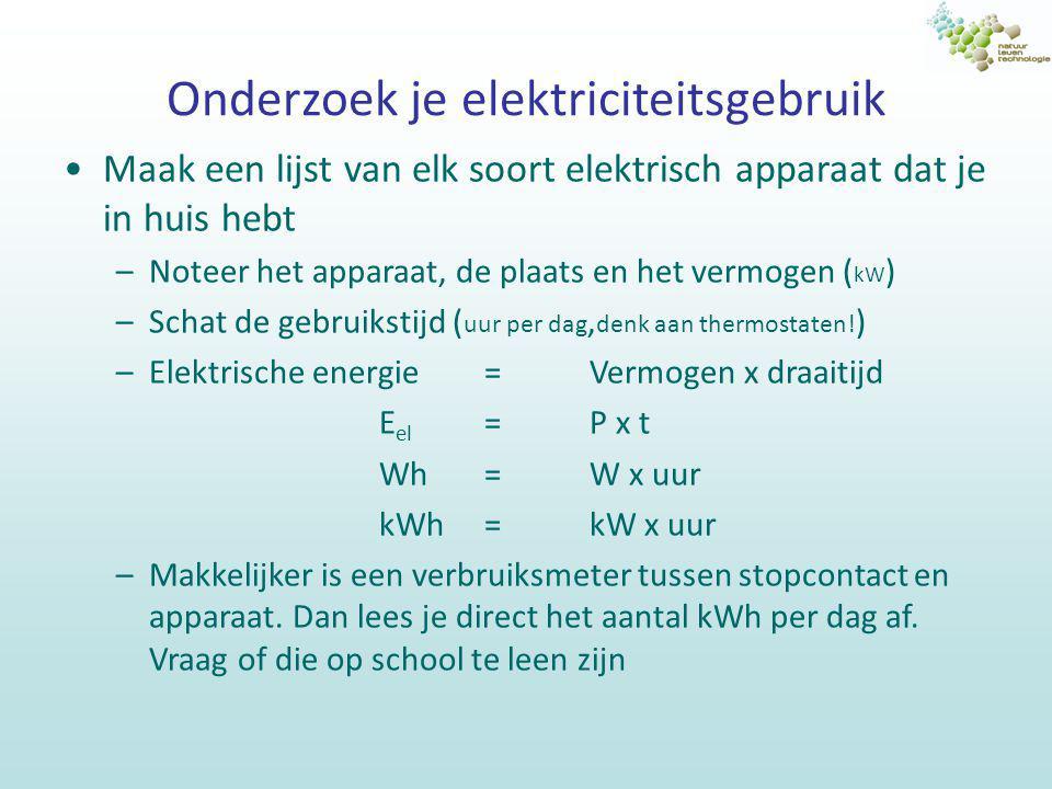 Onderzoek je elektriciteitsgebruik Maak een lijst van elk soort elektrisch apparaat dat je in huis hebt –Noteer het apparaat, de plaats en het vermoge