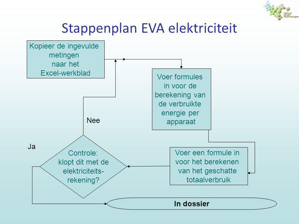 Stappenplan EVA elektriciteit Kopieer de ingevulde metingen naar het Excel-werkblad Voer formules in voor de berekening van de verbruikte energie per