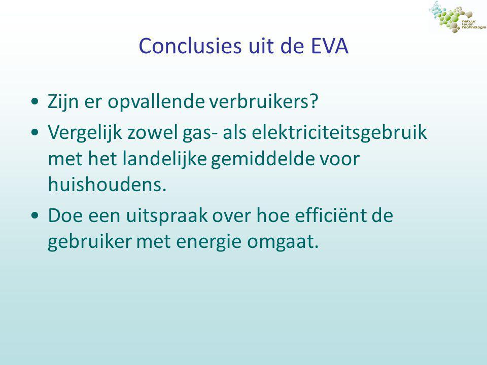 Conclusies uit de EVA Zijn er opvallende verbruikers? Vergelijk zowel gas- als elektriciteitsgebruik met het landelijke gemiddelde voor huishoudens. D