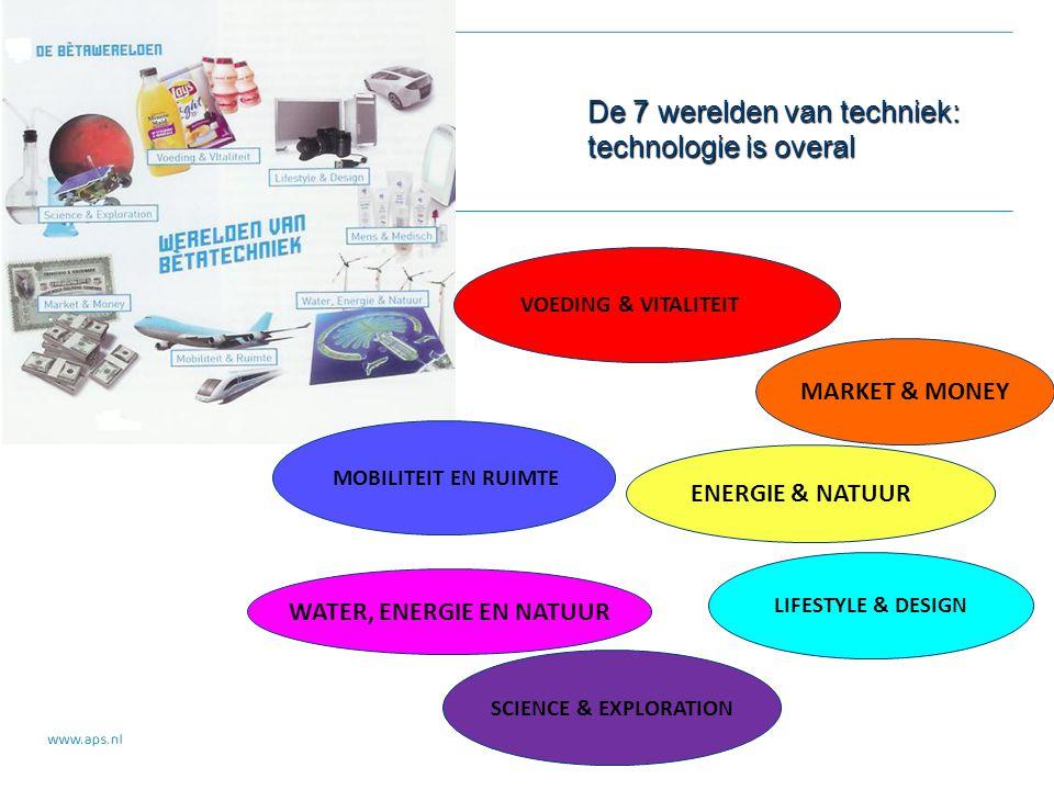 De 7 werelden van techniek: technologie is overal WATER, ENERGIE EN NATUUR VOEDING & VITALITEIT LIFESTYLE & DESIGN ENERGIE & NATUUR MOBILITEIT EN RUIMTE MARKET & MONEY SCIENCE & EXPLORATION