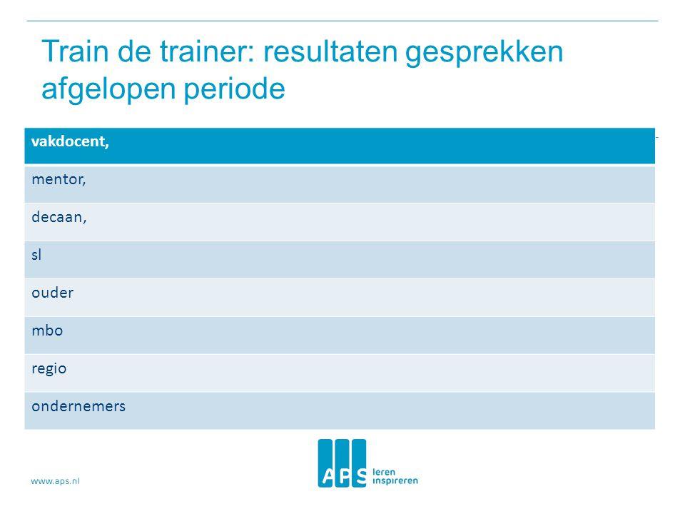Train de trainer: resultaten gesprekken afgelopen periode vakdocent, mentor, decaan, sl ouder mbo regio ondernemers
