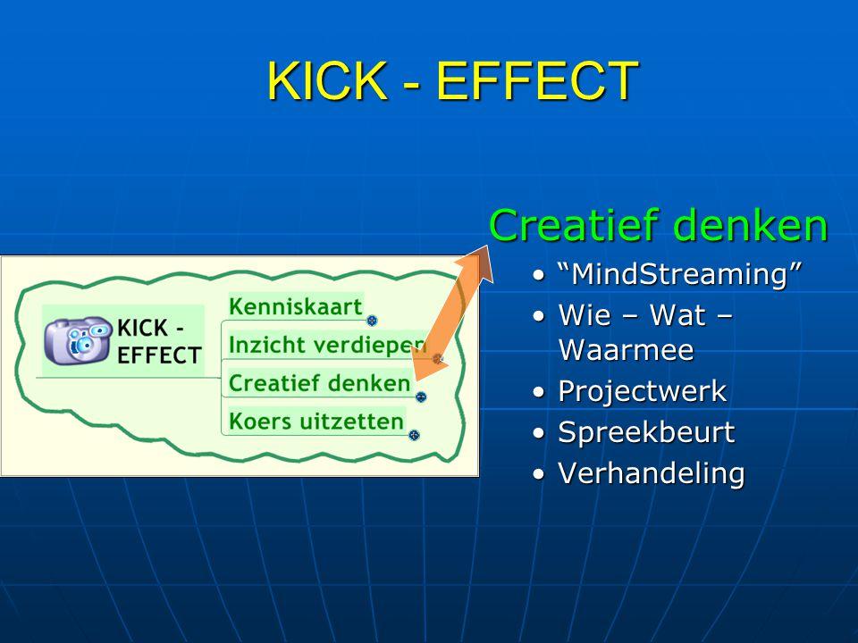"""KICK - EFFECT Creatief denken """"MindStreaming"""" Wie – Wat – Waarmee Projectwerk Spreekbeurt Verhandeling"""