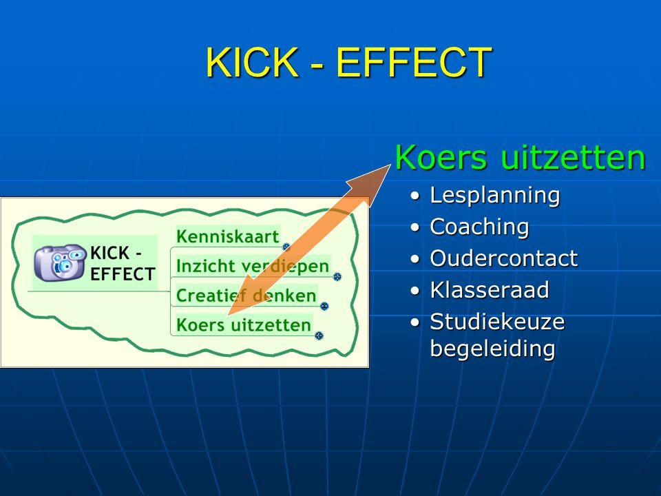 KICK - EFFECT Koers uitzetten Koers uitzetten Lesplanning Coaching Oudercontact Klasseraad Studiekeuze begeleiding