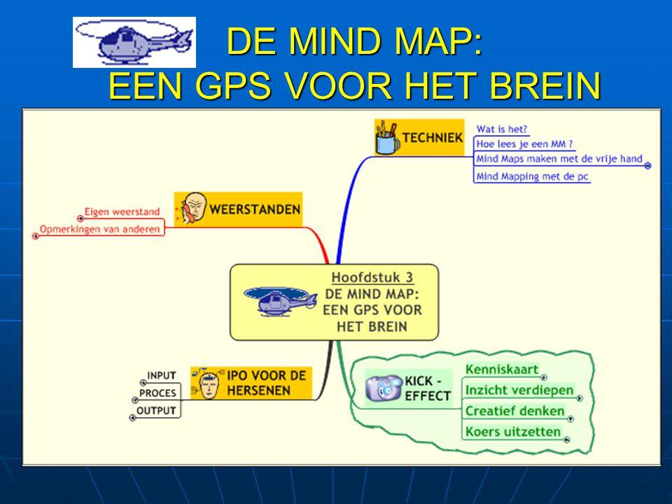 DE MIND MAP: EEN GPS VOOR HET BREIN