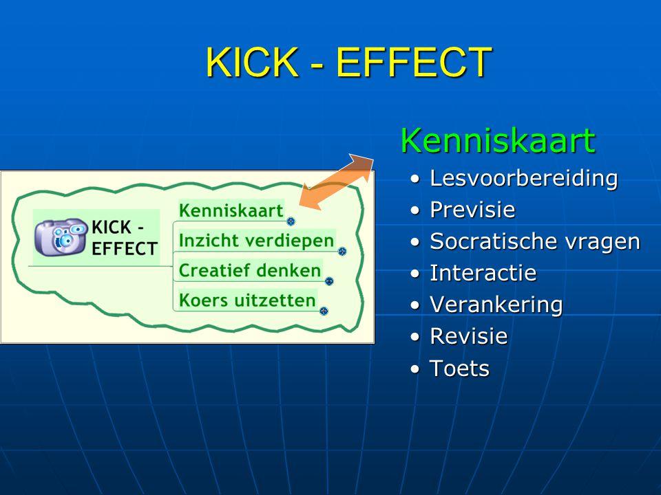 KICK - EFFECT Kenniskaart Kenniskaart Lesvoorbereiding Previsie Socratische vragen Interactie Verankering Revisie Toets