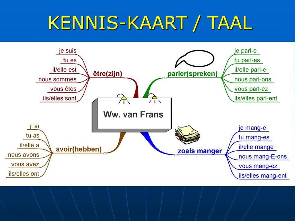 KENNIS-KAART / TAAL