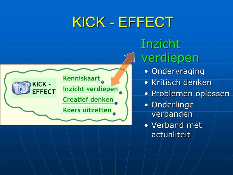 KICK - EFFECT Inzicht verdiepen Inzicht verdiepen Ondervraging Kritisch denken Problemen oplossen Onderlinge verbanden Verband met actualiteit