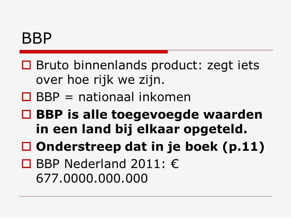 BBP  Bruto binnenlands product: zegt iets over hoe rijk we zijn.