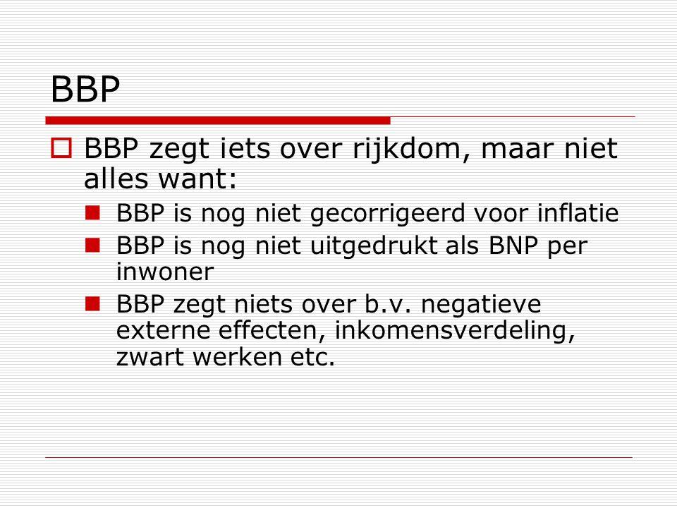 BBP  BBP zegt iets over rijkdom, maar niet alles want: BBP is nog niet gecorrigeerd voor inflatie BBP is nog niet uitgedrukt als BNP per inwoner BBP zegt niets over b.v.