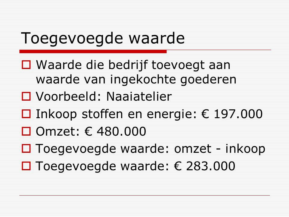 Toegevoegde waarde  Waarde die bedrijf toevoegt aan waarde van ingekochte goederen  Voorbeeld: Naaiatelier  Inkoop stoffen en energie: € 197.000  Omzet: € 480.000  Toegevoegde waarde: omzet - inkoop  Toegevoegde waarde: € 283.000