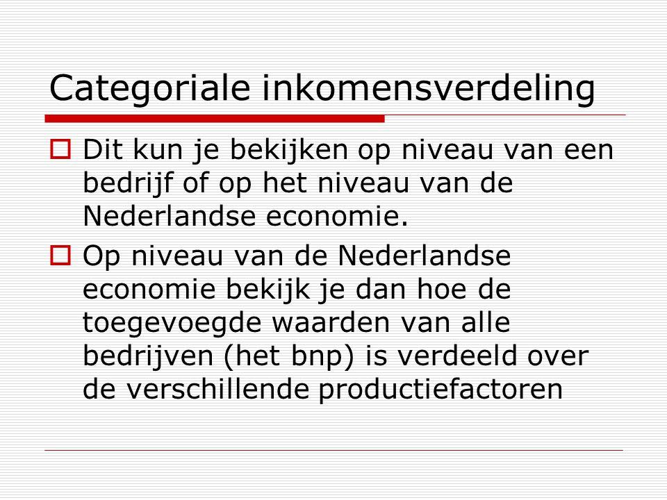 Categoriale inkomensverdeling  Dit kun je bekijken op niveau van een bedrijf of op het niveau van de Nederlandse economie.