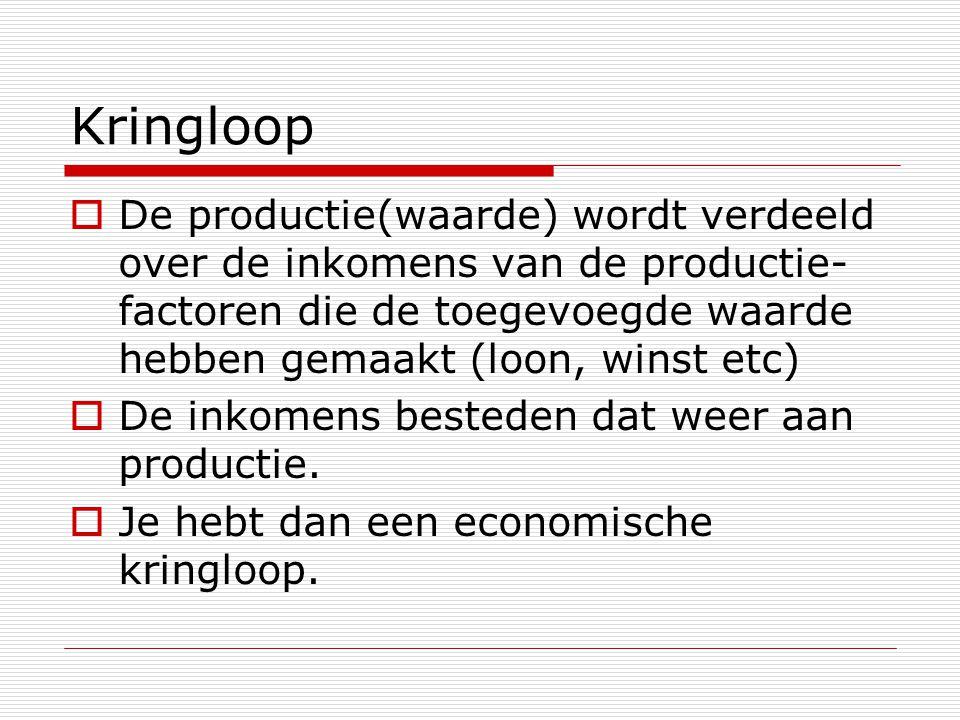 Kringloop  De productie(waarde) wordt verdeeld over de inkomens van de productie- factoren die de toegevoegde waarde hebben gemaakt (loon, winst etc)  De inkomens besteden dat weer aan productie.