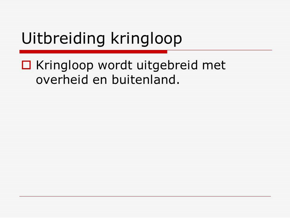Uitbreiding kringloop  Kringloop wordt uitgebreid met overheid en buitenland.
