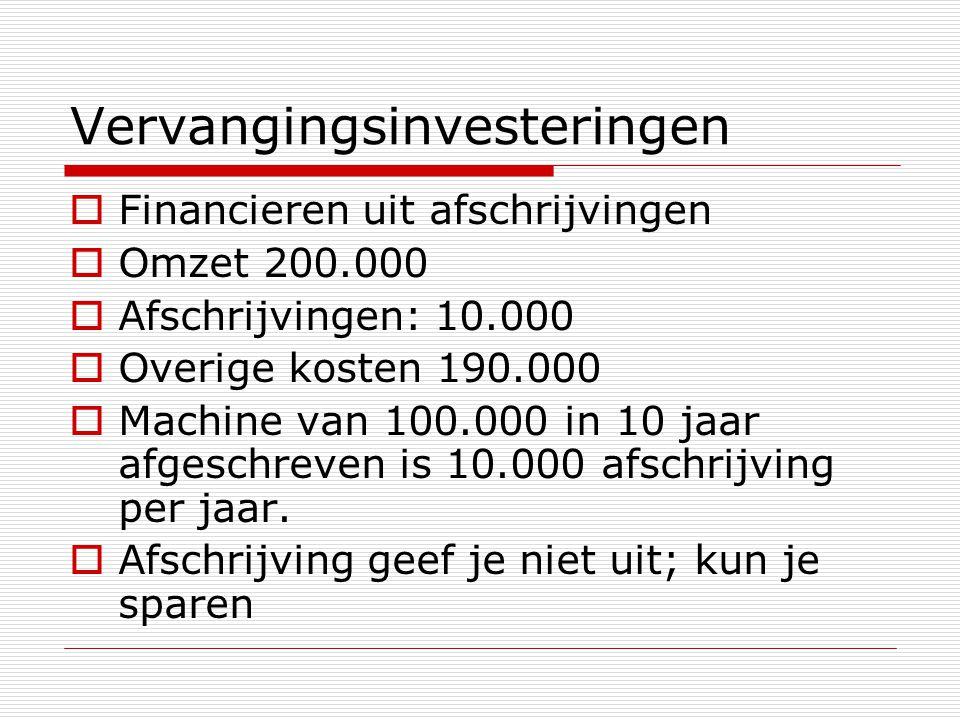Vervangingsinvesteringen  Financieren uit afschrijvingen  Omzet 200.000  Afschrijvingen: 10.000  Overige kosten 190.000  Machine van 100.000 in 10 jaar afgeschreven is 10.000 afschrijving per jaar.