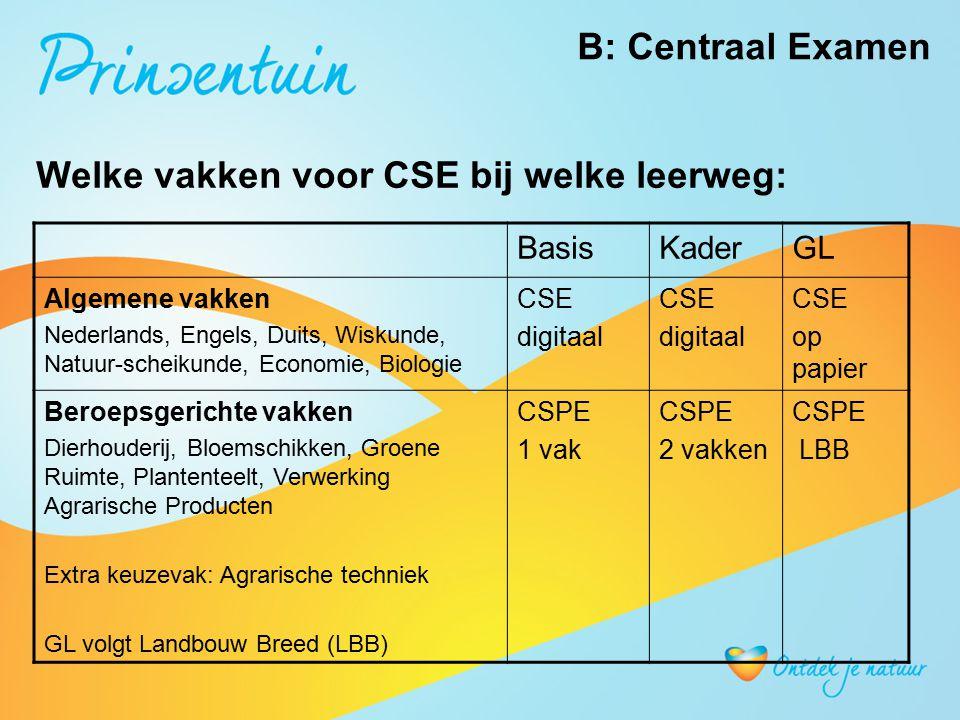 Welke vakken voor CSE bij welke leerweg: BasisKaderGL Algemene vakken Nederlands, Engels, Duits, Wiskunde, Natuur-scheikunde, Economie, Biologie CSE d