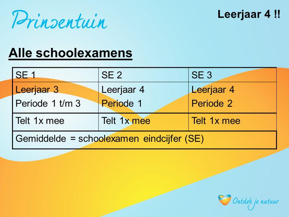 Alle schoolexamens SE 1SE 2SE 3 Leerjaar 3 Periode 1 t/m 3 Leerjaar 4 Periode 1 Leerjaar 4 Periode 2 Telt 1x mee Gemiddelde = schoolexamen eindcijfer