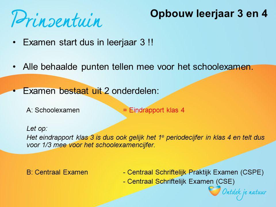 Examen start dus in leerjaar 3 !! Alle behaalde punten tellen mee voor het schoolexamen. Examen bestaat uit 2 onderdelen: A: Schoolexamen = Eindrappor