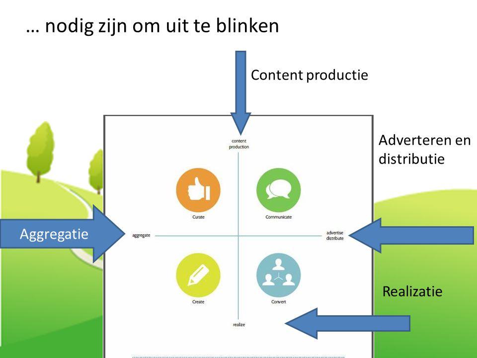 … nodig zijn om uit te blinken Aggregatie Content productie Adverteren en distributie Realizatie