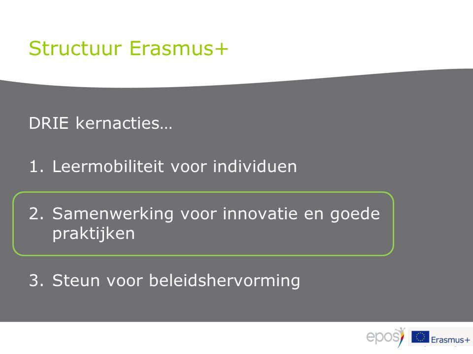 Structuur Erasmus+...in meerdere domeinen : Schoolonderwijs (Comenius) Hoger onderwijs (Erasmus) Beroepsonderwijs en –opleiding (Leonardo da Vinci) Volwasseneneducatie (Grundtvig) Jeugd Sport