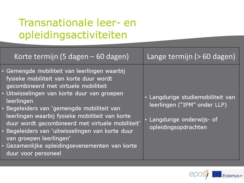 Transnationale leer- en opleidingsactiviteiten Korte termijn (5 dagen – 60 dagen)Lange termijn (> 60 dagen) Gemengde mobiliteit van leerlingen waarbij