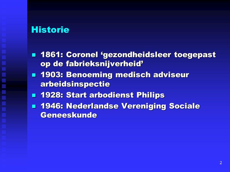 Historie 1861: Coronel 'gezondheidsleer toegepast op de fabrieksnijverheid' 1861: Coronel 'gezondheidsleer toegepast op de fabrieksnijverheid' 1903: B