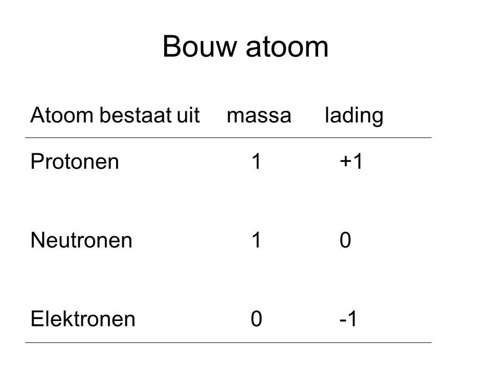 Functies protonen Protonen bepalen om welk atoom het gaat De stof met 1 proton is waterstof De stof met 8 protonen is zuurstof De stof met 10 protonen is neon De stof met 79 protonen is goud