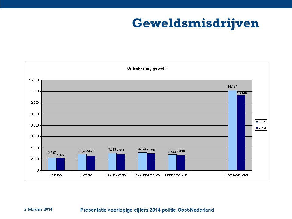 2 februari 2014 Presentatie voorlopige cijfers 2014 politie Oost-Nederland Geweldsmisdrijven
