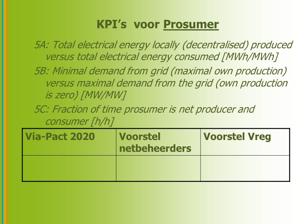 KPI's voor Prosumer 5A: Total electrical energy locally (decentralised) produced versus total electrical energy consumed [MWh/MWh] 5B: Minimal demand from grid (maximal own production) versus maximal demand from the grid (own production is zero) [MW/MW] 5C: Fraction of time prosumer is net producer and consumer [h/h] Via-Pact 2020Voorstel netbeheerders Voorstel Vreg