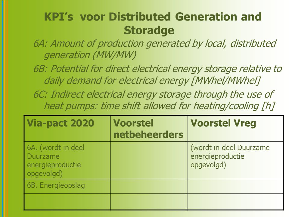 KPI's voor Distributed Generation and Storadge 6A: Amount of production generated by local, distributed generation (MW/MW) 6B: Potential for direct electrical energy storage relative to daily demand for electrical energy [MWhel/MWhel] 6C: Indirect electrical energy storage through the use of heat pumps: time shift allowed for heating/cooling [h] Via-pact 2020Voorstel netbeheerders Voorstel Vreg 6A.