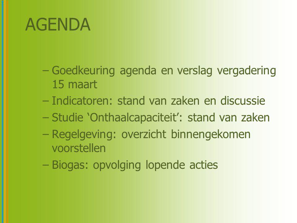 Vlaamse Reguleringsinstantie voor de Elektriciteits- en Gasmarkt Biogas