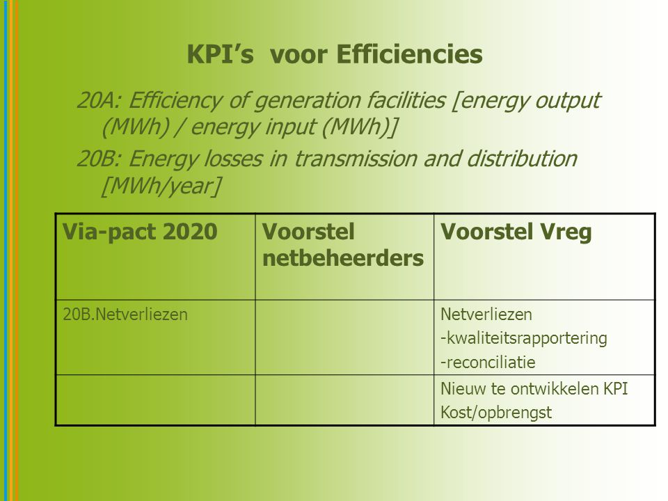 KPI's voor Efficiencies 20A: Efficiency of generation facilities [energy output (MWh) / energy input (MWh)] 20B: Energy losses in transmission and dis