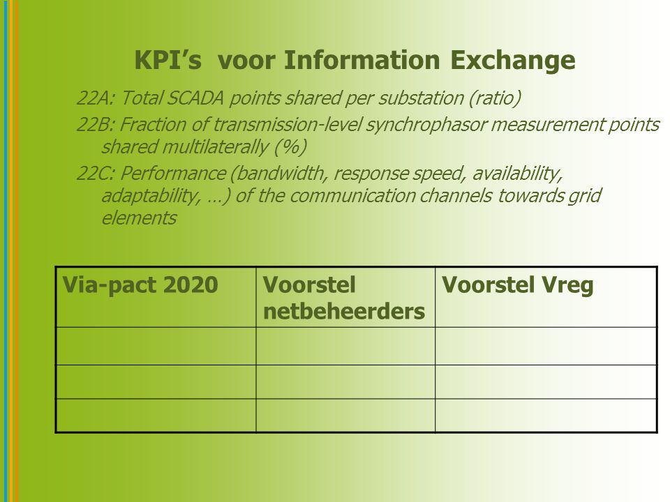 KPI's voor Information Exchange 22A: Total SCADA points shared per substation (ratio) 22B: Fraction of transmission-level synchrophasor measurement po