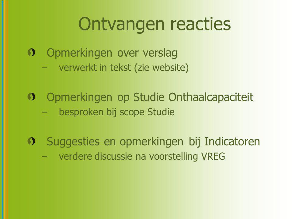 Vlaamse Reguleringsinstantie voor de Elektriciteits- en Gasmarkt Indicatoren stand van zaken