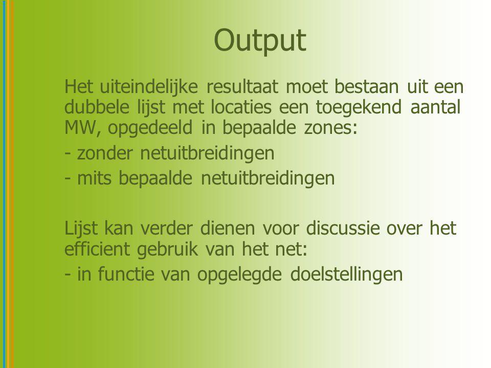 Output Het uiteindelijke resultaat moet bestaan uit een dubbele lijst met locaties een toegekend aantal MW, opgedeeld in bepaalde zones: - zonder netuitbreidingen - mits bepaalde netuitbreidingen Lijst kan verder dienen voor discussie over het efficient gebruik van het net: - in functie van opgelegde doelstellingen