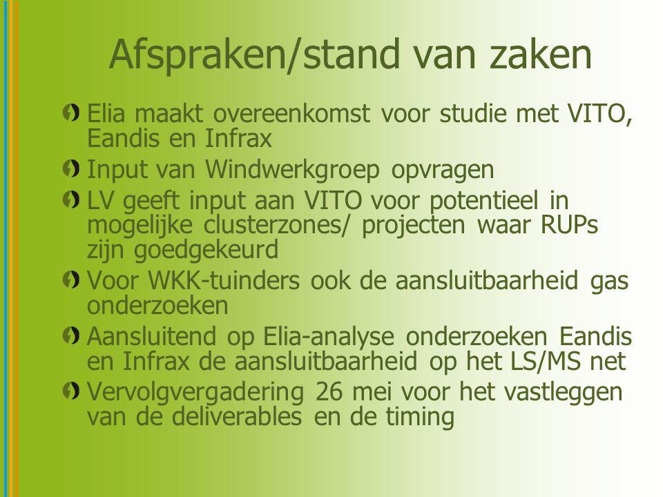 Afspraken/stand van zaken Elia maakt overeenkomst voor studie met VITO, Eandis en Infrax Input van Windwerkgroep opvragen LV geeft input aan VITO voor potentieel in mogelijke clusterzones/ projecten waar RUPs zijn goedgekeurd Voor WKK-tuinders ook de aansluitbaarheid gas onderzoeken Aansluitend op Elia-analyse onderzoeken Eandis en Infrax de aansluitbaarheid op het LS/MS net Vervolgvergadering 26 mei voor het vastleggen van de deliverables en de timing