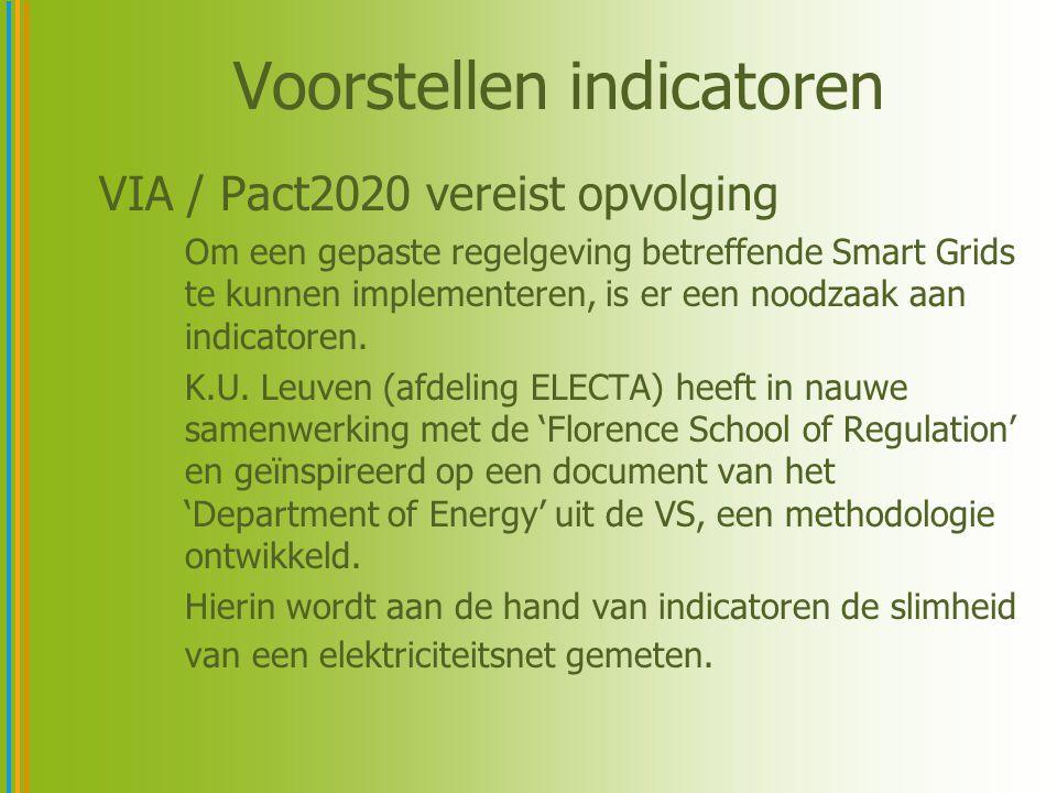 Voorstellen indicatoren VIA / Pact2020 vereist opvolging Om een gepaste regelgeving betreffende Smart Grids te kunnen implementeren, is er een noodzaak aan indicatoren.