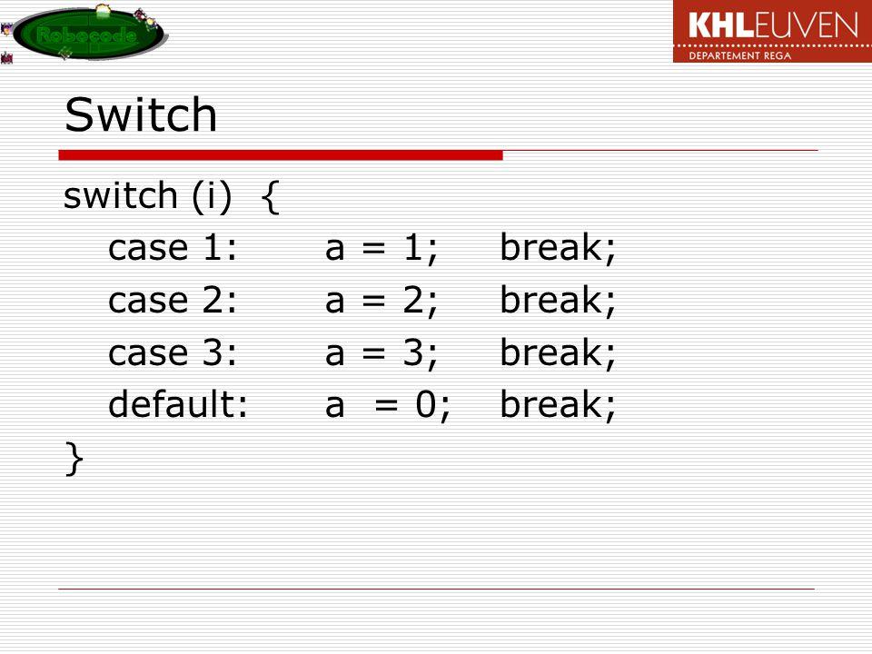 Switch switch (i) { case 1:a = 1;break; case 2:a = 2; break; case 3:a = 3; break; default:a = 0; break; }